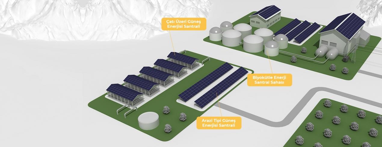 Biyokütle + Güneş Enerji Santrali