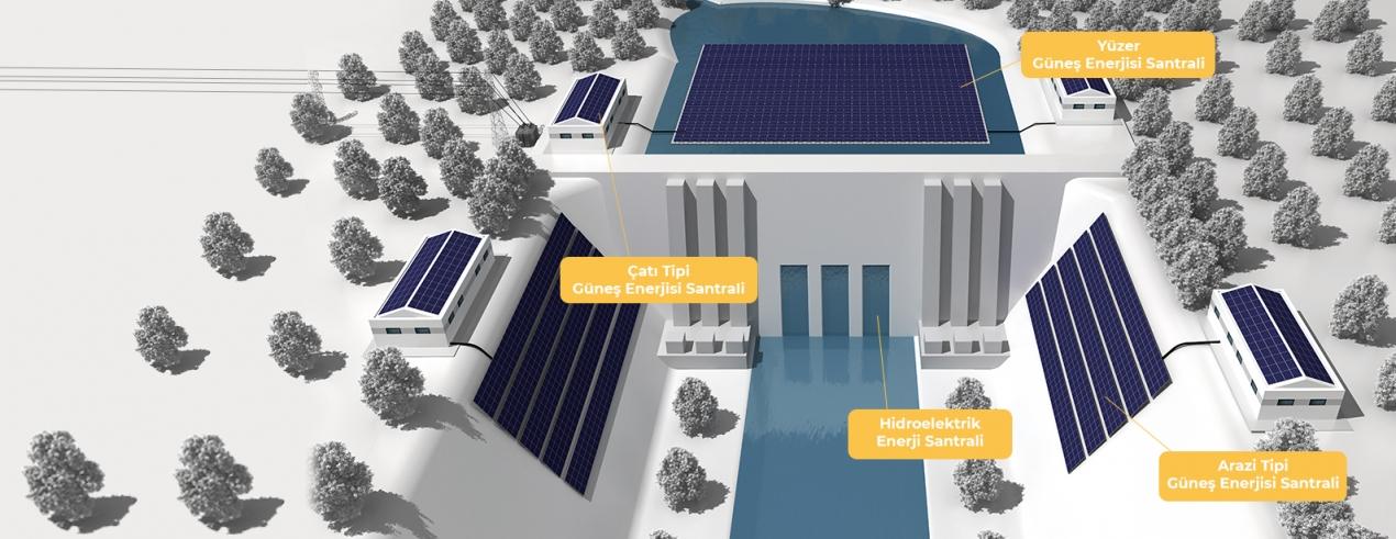 Hidroelektrik + Güneş Enerji Santrali