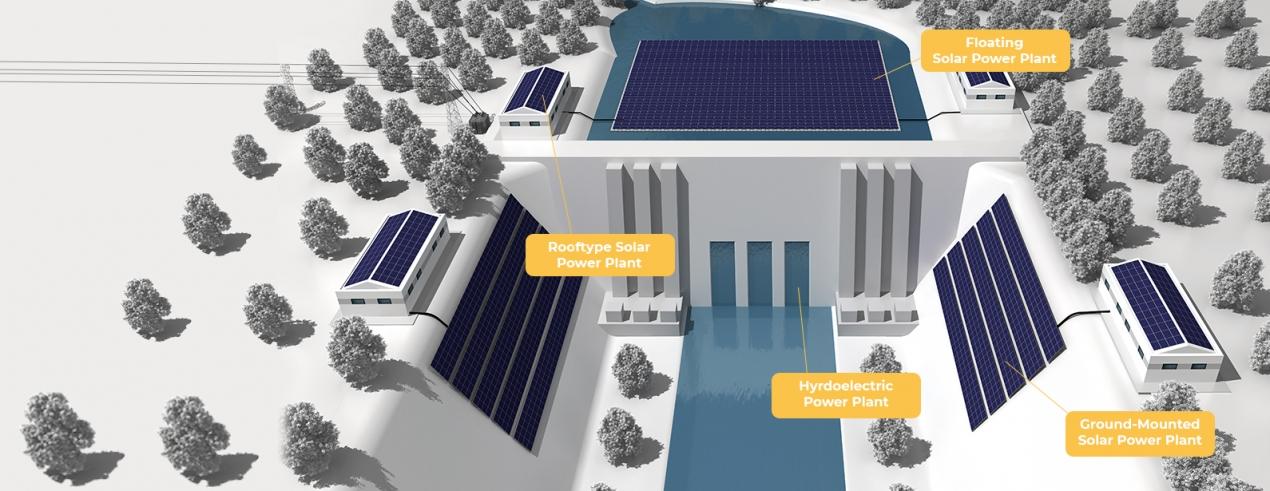Hydro Energy + Solar