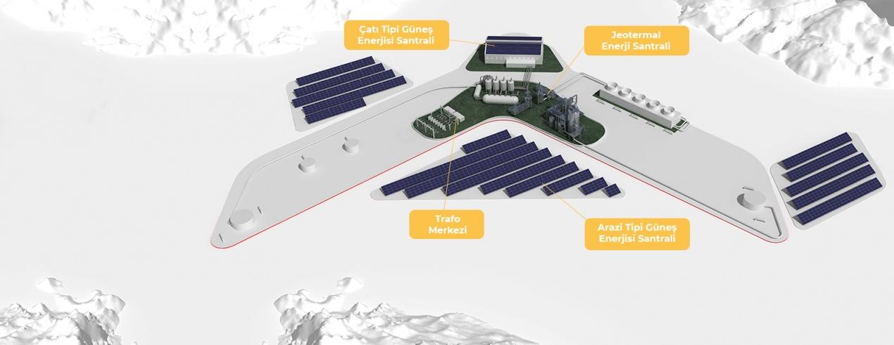 Jeotermal + Güneş Enerji Santrali