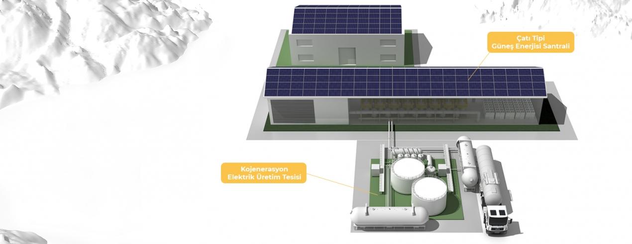 Kojenerasyon + Güneş Enerji Santrali